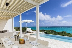 Best Caribbean Island to Retire